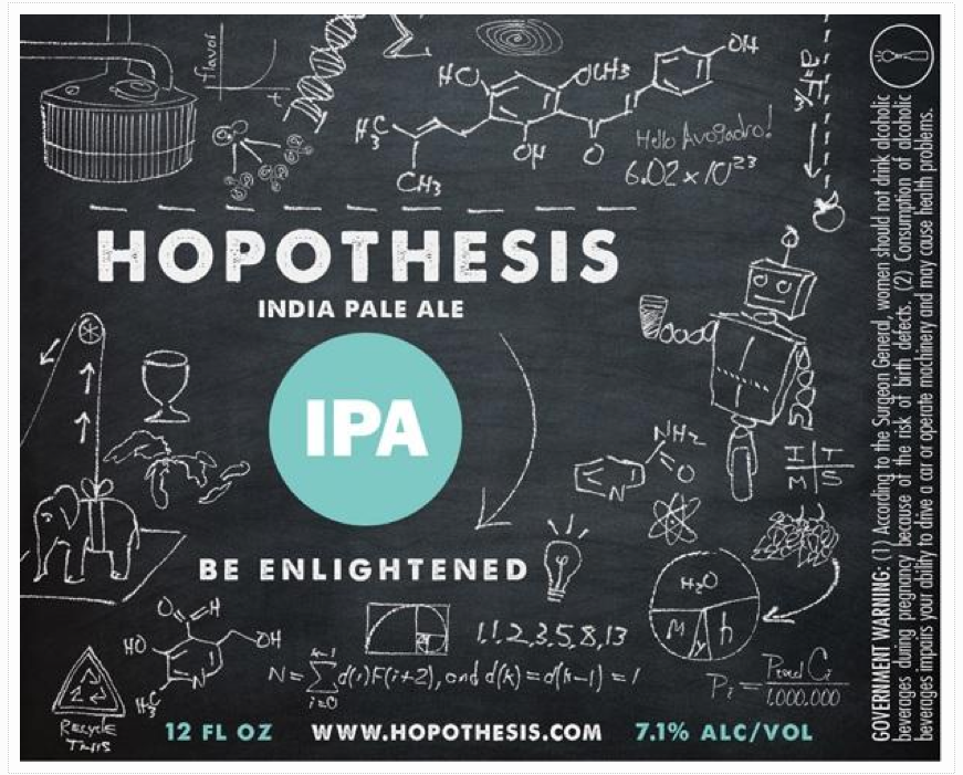 Hypothesis IPA
