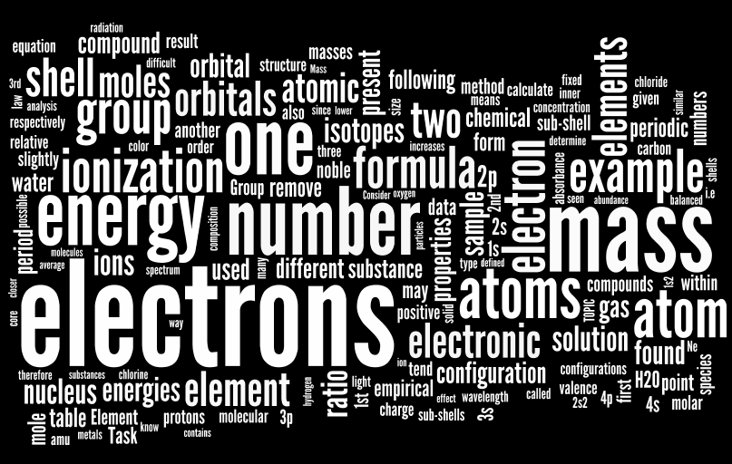 Word Clouds for AP Chemistry Big Ideas 1-6
