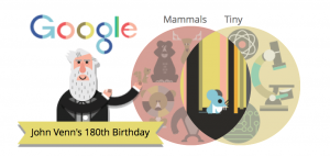 Venn Google