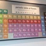 Yoghurt Lab Periodic Table