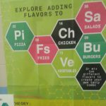 Periodic Table - Flavor Lab