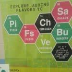 Periodic Table - Flavor Lab
