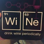 Periodic Table - Wine Periodically