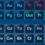 MSI Chicago Periodic Table