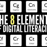 Digital Literacy Periodic Table