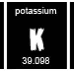 Stink Periodic Table