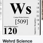 WS Periodic Table