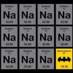 Periodic Table - Batman