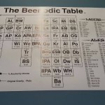 Beeriodic Periodic Table