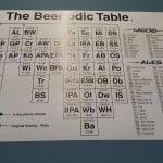 Beeriodic Periodic Table