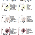 Wine Periodic Table 2