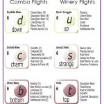 Wine Periodic Table 2