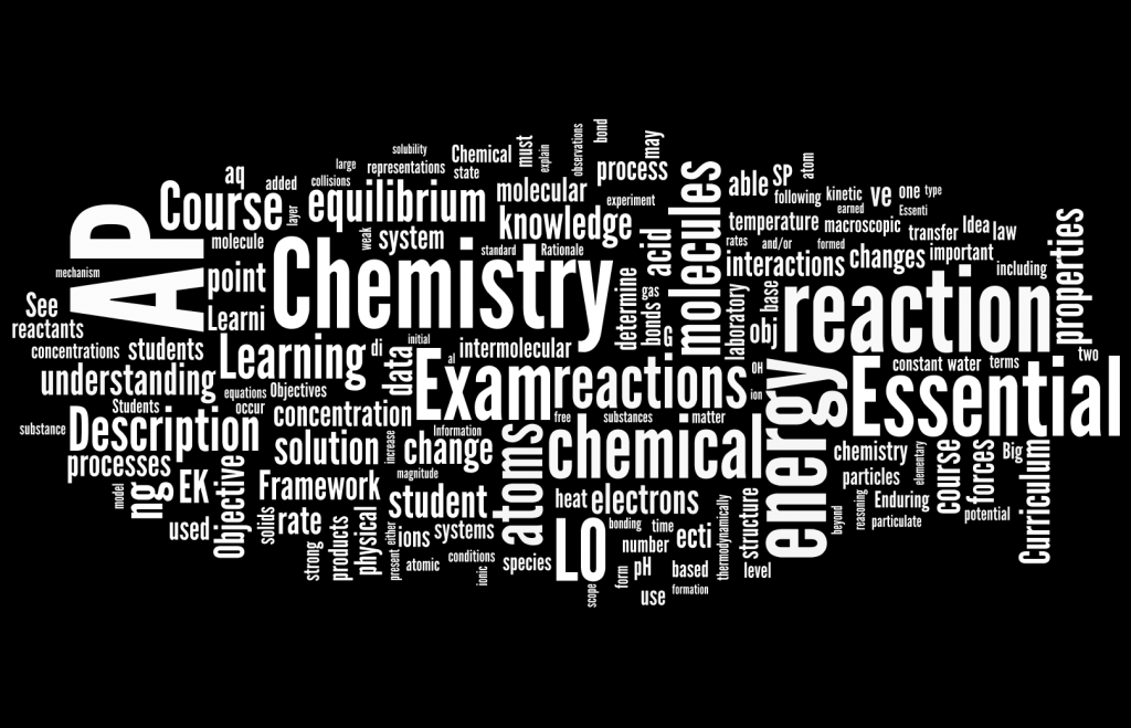 Wordle For AP Chemistry CED