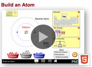 Phet Atom Build